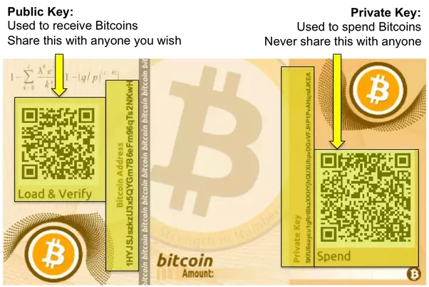 paper wallet bitcoin