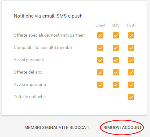 benaughty come cancellare-account disdire abbonamento